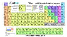 Tabla periodica de los elementos para imprimir tabla elementos tabla peridica actualizada scoolmax urtaz Images