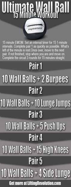 Wall Ball 15 Minute Workout And Tips via @tay