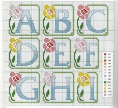 Cross Stitch Alphabet Patterns, Cross Stitch Letters, Cross Stitch Art, Cross Stitch Samplers, Cross Stitch Designs, Plastic Canvas Letters, Alphabet And Numbers, Canvas Patterns, Needle And Thread
