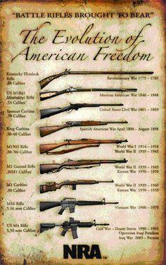 Freedom against Tyranny