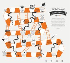 This infographic by BaseKit illustrates the ups and downs of the life of a web designer.