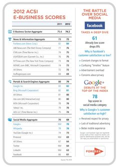 Customer Satisfaction Survey The Results Are In  Swiftpage