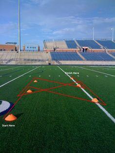6 Cone Drill-Forward & Back Field Hockey Drills, Rugby Drills, Football Coaching Drills, Soccer Training Drills, Hockey Training, Basketball Workouts, Rugby Passing Drills, Volleyball Tips, Soccer Tips