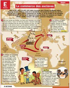 Fiche exposés : Le commerce des esclaves