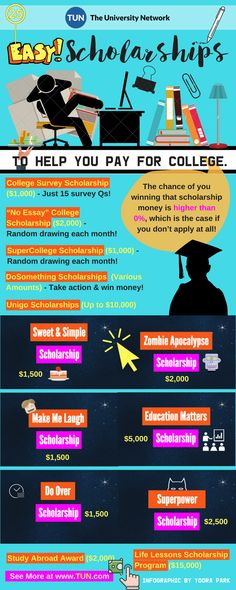 Here are 25 #scholarships that ALL students should apply to -- they're so #EASY!!!
