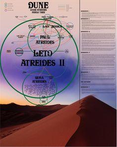 /r/ImaginaryArrakis - Artwork from the Dune series. House Atreides, Paul Atreides, Dune Series, Dune Frank Herbert, Dune Art, Logo Desing, The Dunes, Geek Girls, Typography Logo