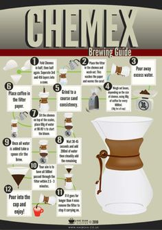 THIS IS THE BEST CHEMIX GUIDE I HAVE FOUND SO FAR    Has Bean Coffee — Chemex Brew Guide