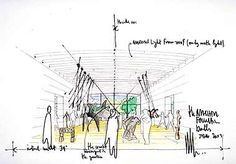 Nasher Sculpture Center by Renzo Piano Workshop Renzo Piano, Architecture Drawings, Architecture Details, Conceptual Sketches, Museum Plan, Facade Design, Modern Sculpture, Urban Planning, Architect Design