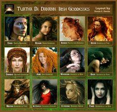 Déesses celtiques