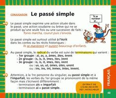 French Again, Juliette Bourdier French Verbs, French Grammar, French Phrases, Verb Tenses, French Education, Past Tense, Famous Words, Teaching French, Learn French