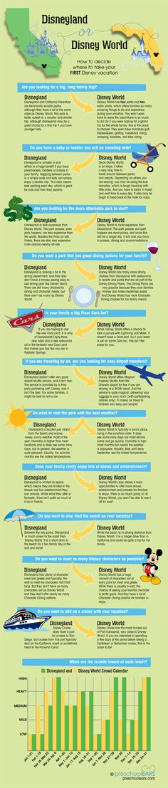 Great infographic to help decide between Disneyland or Disney World for your family's next vacation!