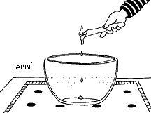 Licht: Brennende Kerze unter Wasser - Zzzebra, das Web-Magazin für Kinder | Labbé Verlag
