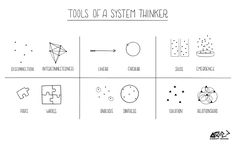 Tools for Systems Thinkers: The 6 Fundamental Concepts of Systems Thinking (via Medium) September Outlines 6 key tools of systems thinking, including interconnectedness, synthesis, emergence, and causality. (Part of a series. It Service Management, Change Management, Project Management, Knowledge Management, Management Tips, System Map, Systems Thinking, Self Organization, Complex Systems
