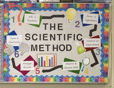 Bulletin board I made for Mrs. Berry's 5th grade science class!! Scientific method ideas classroom door decorations