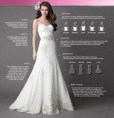 Fashion infographic & data visualisation Anatomy of a wedding dress. Infographic Description Anatomy of a wedding dress. Fashion Infographic, Dream Wedding, Wedding Day, Wedding Stuff, Chic Wedding, Perfect Wedding, Lace Wedding, Destination Wedding, Fashion Vocabulary