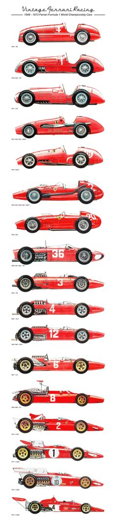 "Vintage Ferrari Racing poster. Beautiful ""small multiple"" set up that allows detailed comparisons."