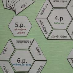 Produkt - Hexagon-pády Soccer Ball, Montessori, Science, Teaching, School, Soccer, Learning, Education, Science Comics
