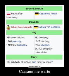 Czasami nie warto –  Powstańcy KrakowscyCesarstwo AustriiJakub SuchorzewskiLudwig von Benedek154 zabitych, 20 jeńcówkoń ranny w nogę Best Memes, The Funny, Everything, Sad, Language, Humor, Random, Historia, Humour