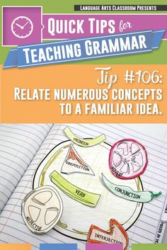 Grammar Tip: Relate new concepts to a familiar idea. Normally! FOOD! Students can remember grammar terms if they connect the ideas to prior knowledge.