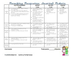 reading response journal rubric 1.pdf