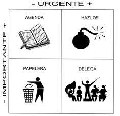 LA GESTIÓN DEL TIEMPO:  https://www.facebook.com/notes/enfermera-de-m%C3%A1laga-rural/la-gesti%C3%B3n-del-tiempo/167174056767692