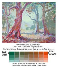 An insight into the magic of colour mixing from primary colours. Also creating and using complementary colours. Numerous visual examples to print out for educational non commercial purposes.