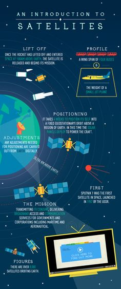 An introduction To Satellites | #infographics repinned by @Piktochart app www.piktochart.com