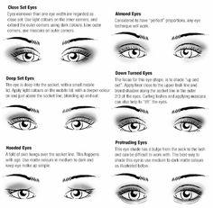 eye shapes and tips #eyeshape #eyeshadowtips #eyelinertips