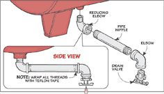 ShopNotes Tip: Drain Valve Extension To make the drain valve on an air compressor easier to reach, add an extension made of galvanized pipe fittings to bring the valve out.