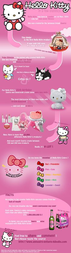 Sanrio Promo Hello Kitty /& Friends 5 Postcard Set Back to School Class of 2016