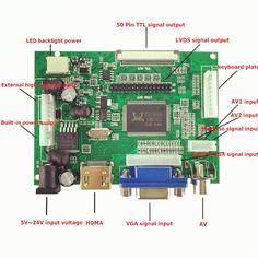 skylarpu LCD TTL LVDS Controller Board HDMI VGA 2AV 50PIN for AT070TN90 92 94 Support Automatically VS-TY2662-V1 Driver Board