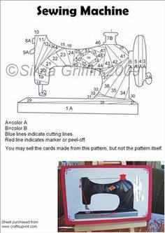 Sewing Machine on Craftsuprint designed by Silvia Griffin - This is the pattern for all kinds of occasions. Quilters, Moms, Grand mothers and ......