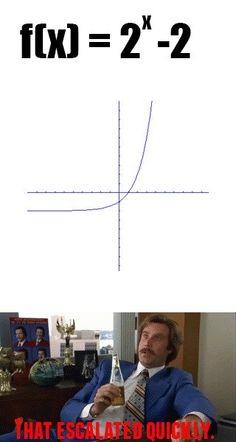 lolololol Anchorman Quotes & Math