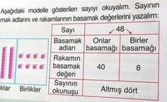 MEB'in Trajikomik halleri 48 yazılır,64 okunur