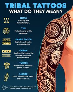 The Top Tribal Tattoo Designs You'll Want To Get: What Do They Mean? Tattoos And Body Art tribal tattoo designs Tattoo Band, Hawaiianisches Tattoo, Samoan Tattoo, Body Art Tattoos, Thai Tattoo, Tatoos, Gift Tattoo, Woman Tattoos, Tattoos Skull