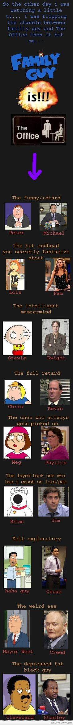 My Two Favorite Shows... This Is Beautiful<3 Hahaha
