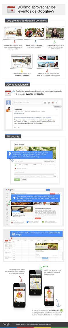 ¿Cómo aprovechar eventos en google plus?