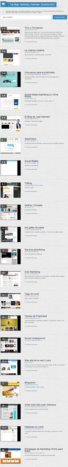 Top 20 blogs sobre marketing y publicidad más influyentes (12/2014). #infografia
