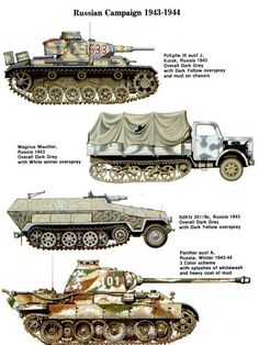 Germans in Russia. The Panther, at bottom, was possibly the best German tank.