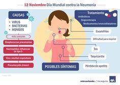 Día Mundial contra la Neumonía #salud #neumonía #prevención #síntomas #enfermedad #sanidad #InicioCreativo