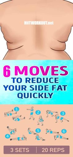 6 Effective Exercises to Get Rid of Folds on Your Back and Sides