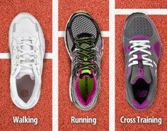 What's the difference between Walking Shoes, Running Shoes and Cross Training Shoes? Find out here!