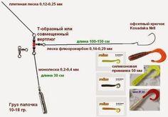 Оснастка отводной поводок - начнем с простого