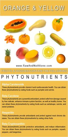 Phytonutrients in Orange Yellow Fruit & Veggies from Raw and Not http://Alone.com