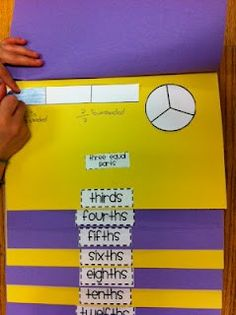 awesome way to teach fractions....include how to write the fraction in both number and word form!