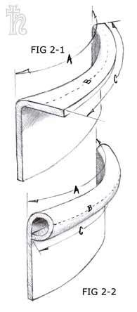 Edge rolling diagram