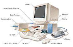 Image result for partes de la computadora