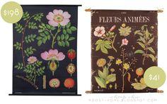 roost | marissa waddell interiors: cheap chic: botanical charts