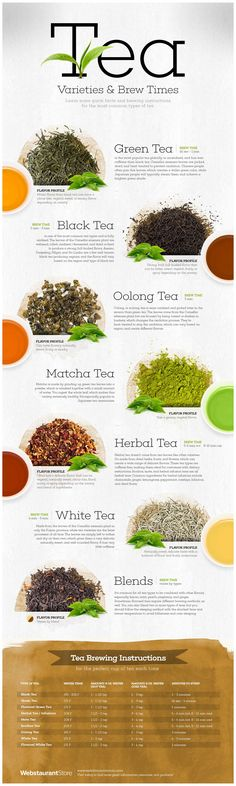 #Tea Time! Types of Tea and Optimal Temperature and Brew Times - WebstaurantStore Blog