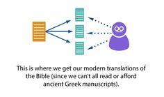 textual-criticism